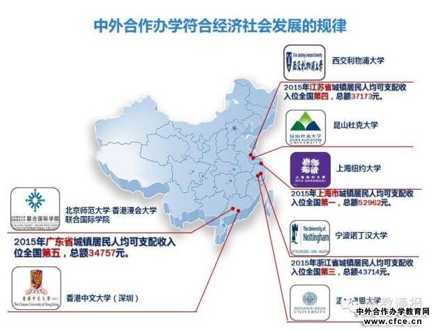 高三的近代中国经济结构示意图